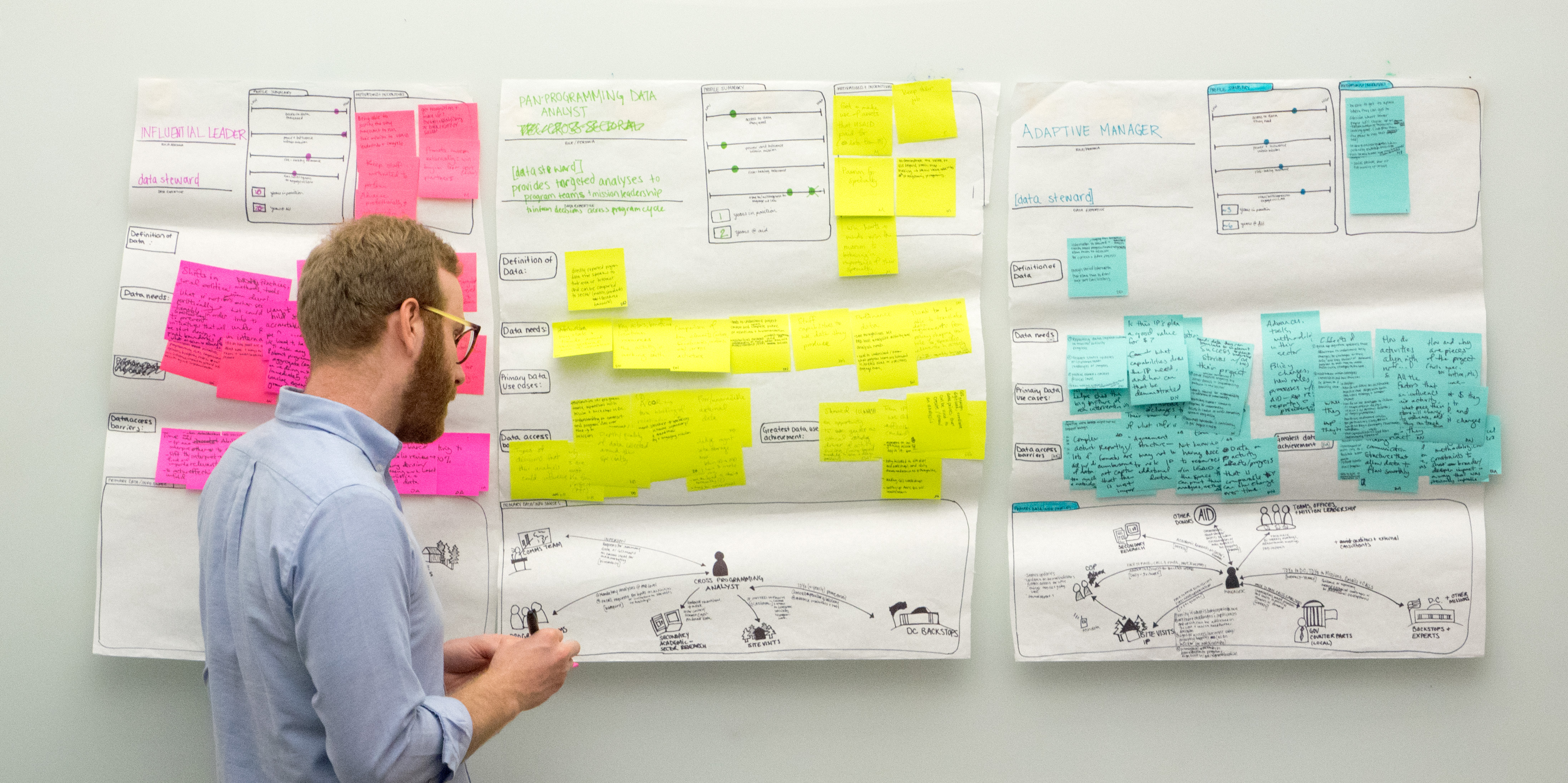researcher reviews data in a user persona