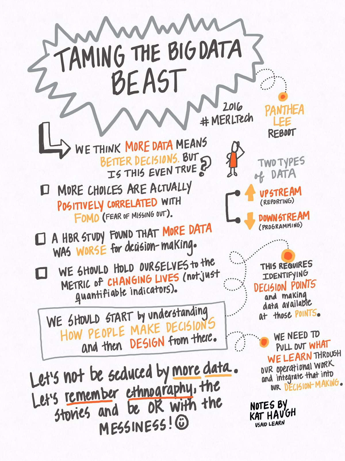 graphic notes of the post you're about to read. By Katherine Haugh